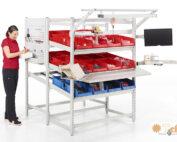 sistema de almacenaje Fifo Flow Rack packing logística treston tch
