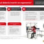Por qué invertir en ergonomía