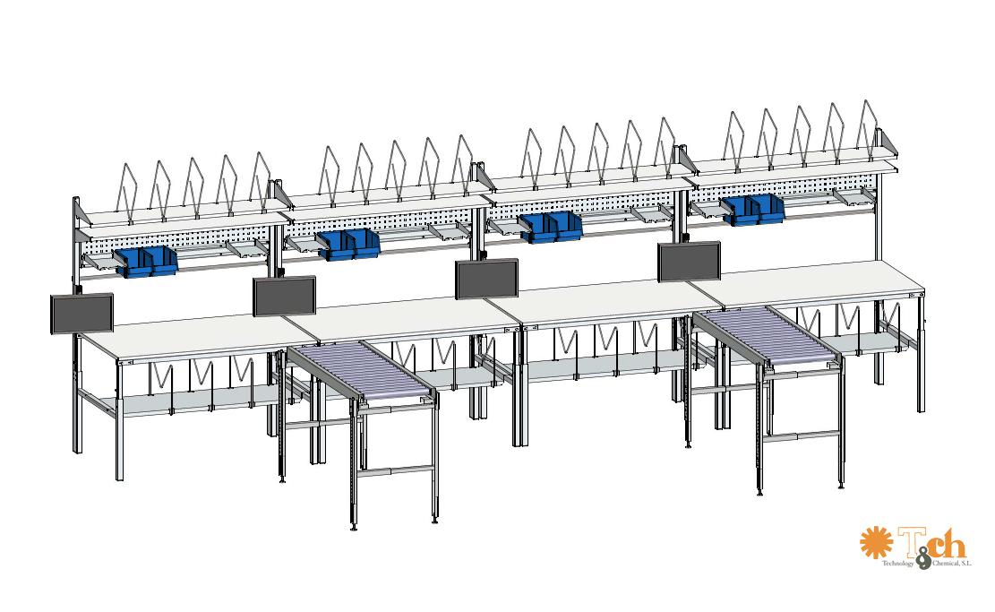 configuración mesas de empaquetado logística y packing
