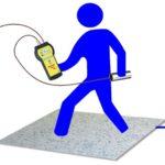 Walking TEST – Comprobación combinada en auditorías