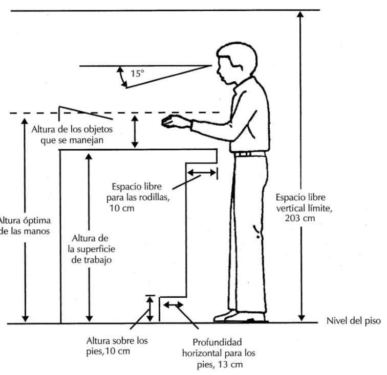 Mesa de trabajo en almac n ergonom a t ch for Espacio de trabajo ergonomia